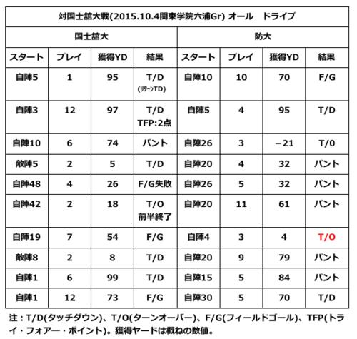 スクリーンショット 2015-10-20 20.33.04.png